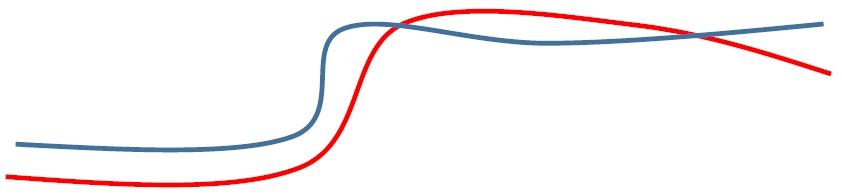 EVO用の社外いけてる点火モジュールのイメージ図