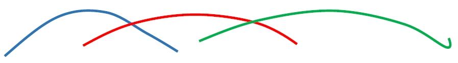 キャブレターの各ジェットが受け持つイメージ図